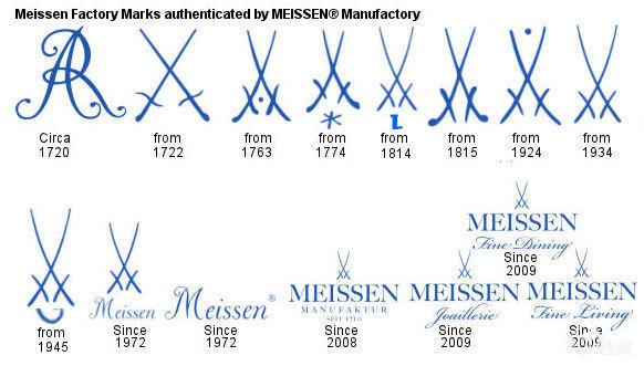梅森标志-中国梅森瓷器|迈森瓷器|Meissen瓷器